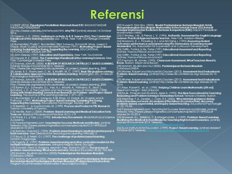 Referensi [1] BNSP (2010). Paradigma Pendidikan Nasional Abad XXI. BADAN STANDAR NASIONAL PENDIDIKAN.